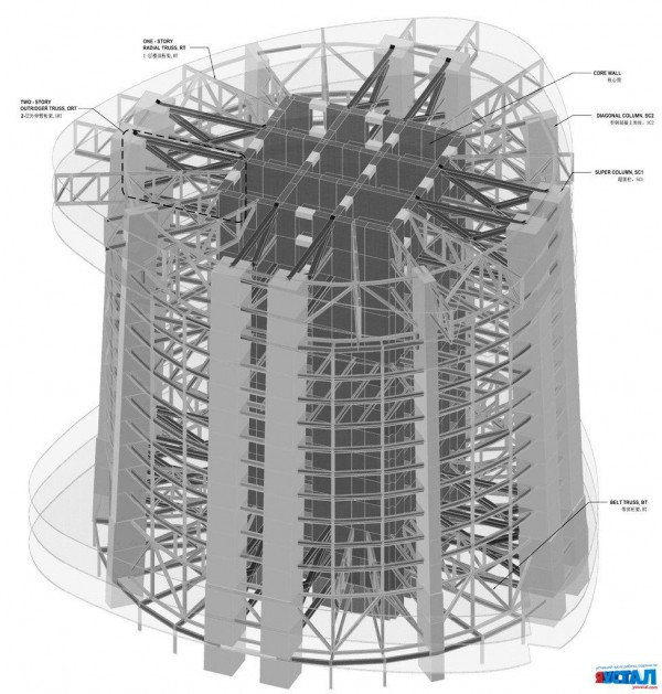 Bim Implementation In Shanghai Tower Bimcommunity