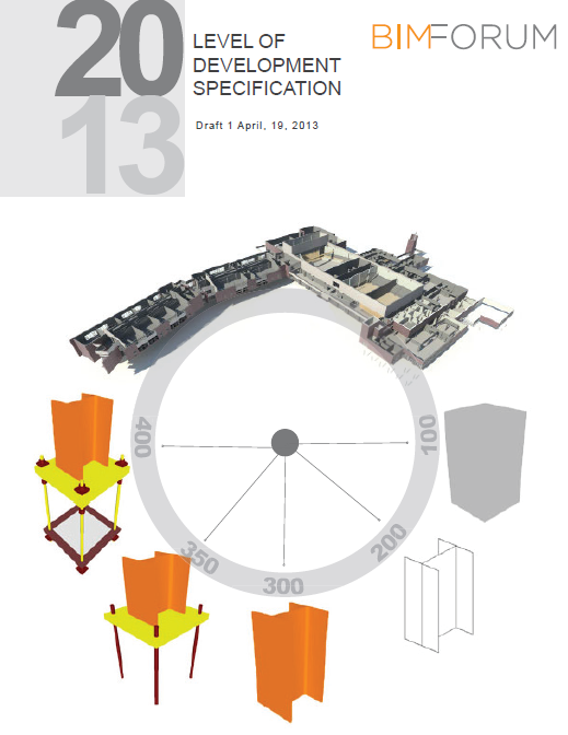 BIMForum Level of Development Specification