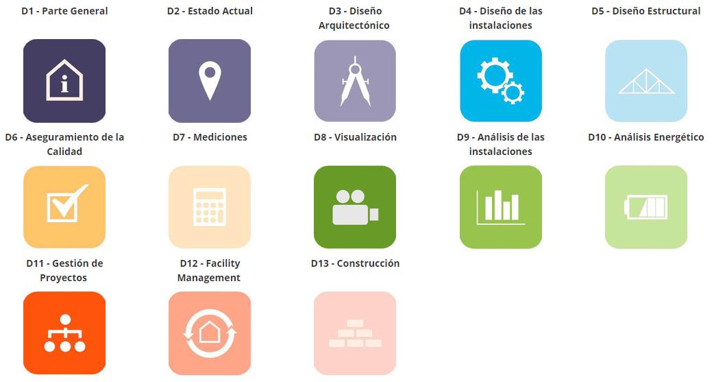 uBIM: Guía en español para usuarios BIM