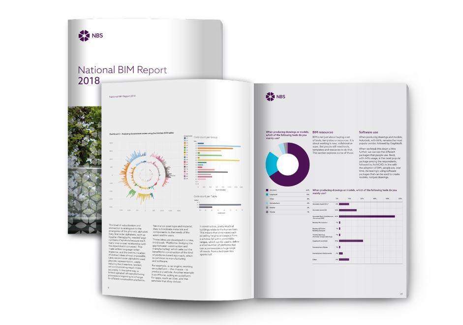National BIM Report