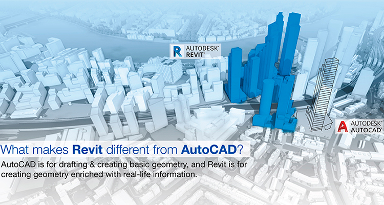 Revit: Everything that MEP Contractors, Engineers and Detailers